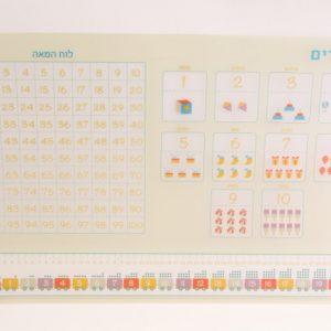 משטח עבודה שקוף מספרים/לוח המאה