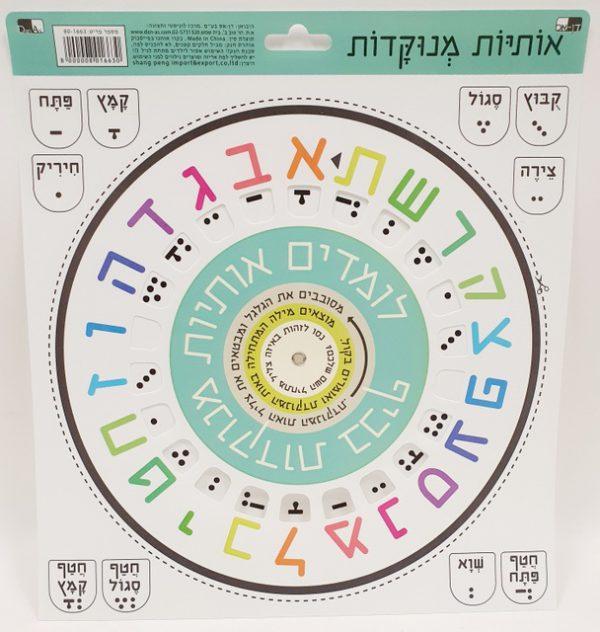 גלגל ניקוד אותיות בעברית